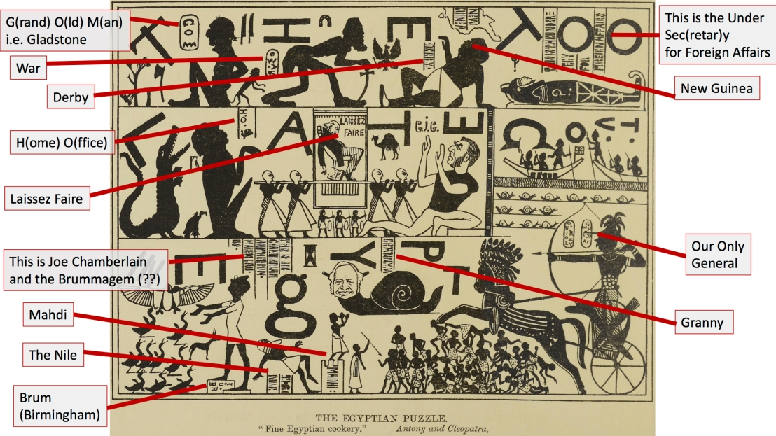 The Egyptian Puzzle Annotated.jpg